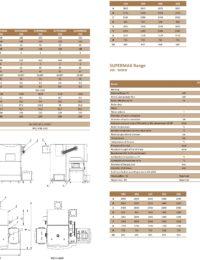 Technische eigenschappen houtpellet cv-ketel voor houtsnippers en houtpellets
