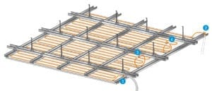 Fermacell klimaatplafond platen op een metal stud regelwerk / frame