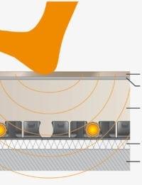 Geluidsdemping vloerverwarming met noppenplaat