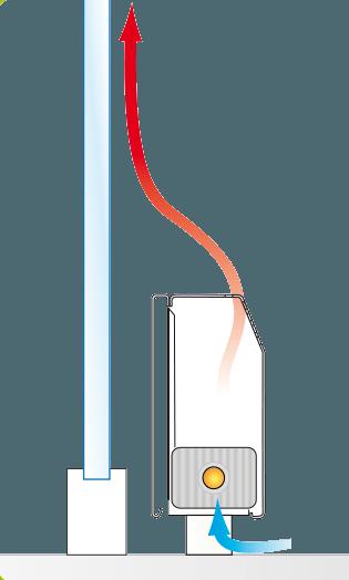 Vrijstaande plintradiator