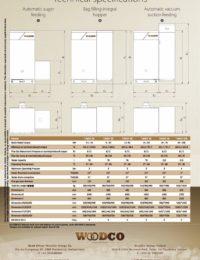 Condenserende pelletketel - Technische specificaties