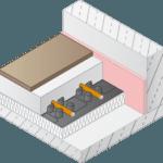 Vloerverwarming met noppenplaten