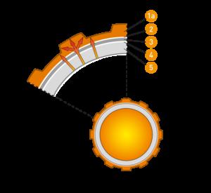 Variotherm vloerverwarming slang 16mm