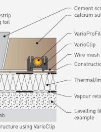 Vloerverwarming met draadstaalmatten - verwarmingsbuis vastzetten
