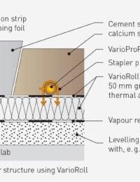 Vloerverwarming op tackerplaten