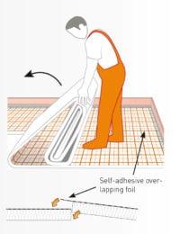 Vloerverwarming tackerplaat met isolatiematten