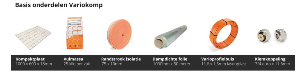 Basis onderdelen Variokomp droogbouw vloerverwarming