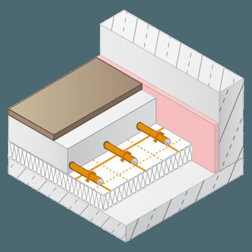 Vloerverwarming isolatiemat
