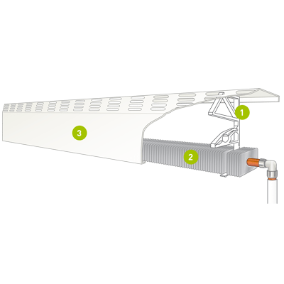 Plintradiator wand