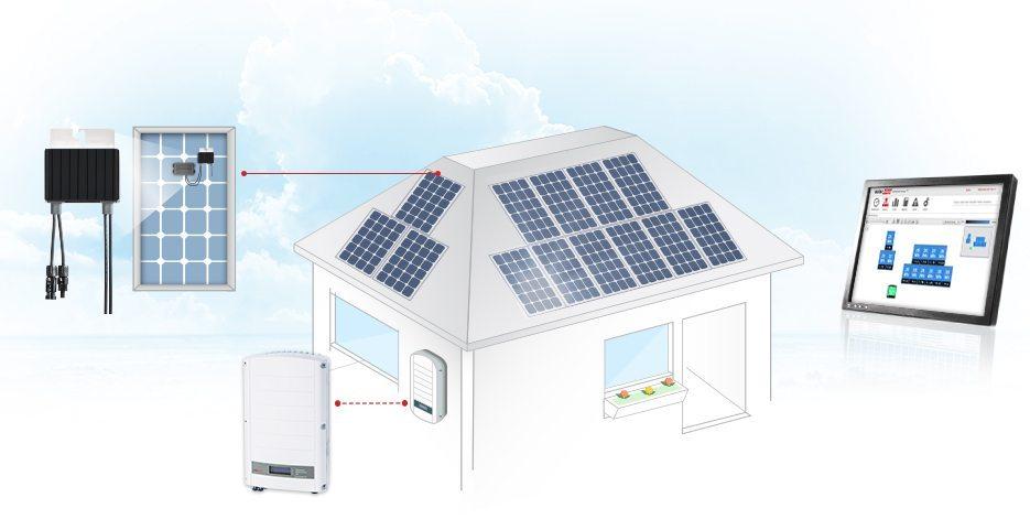 Solar Edge eenfase omvormer