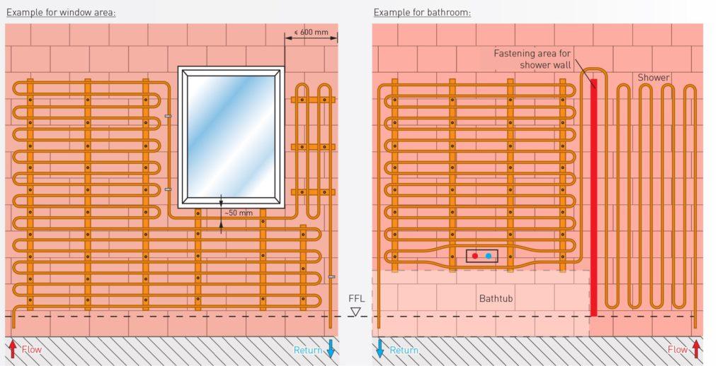 Wandverwarming / muurverwarming in badkamer