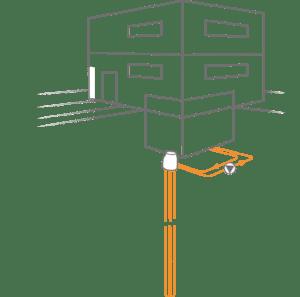 Warmtepomp met gesloten bron
