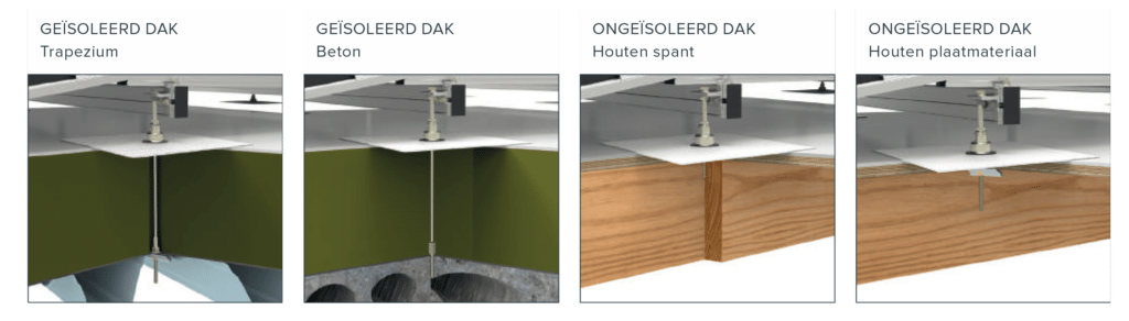 montagemateriaal-systemen-zonnepanelen-plat-dak-isolatie-hout-beton-sandwich