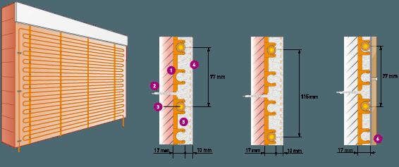 Easyflex Variotherm wandverwarming