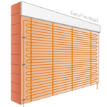 Easyflex wandverwarming voor ronde muren