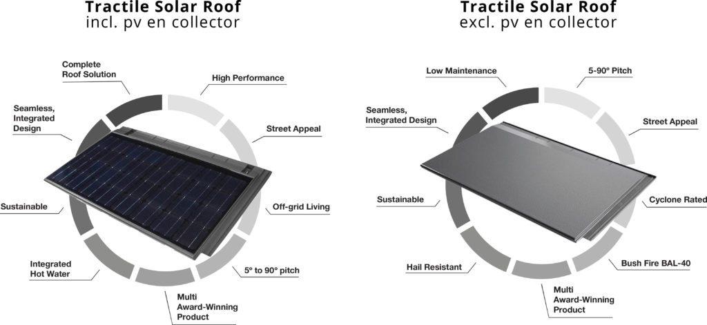 Tractile zonnedak - solar roofs
