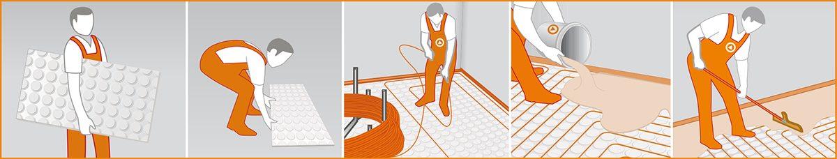 Lage opbouw vloerverwarming installeren