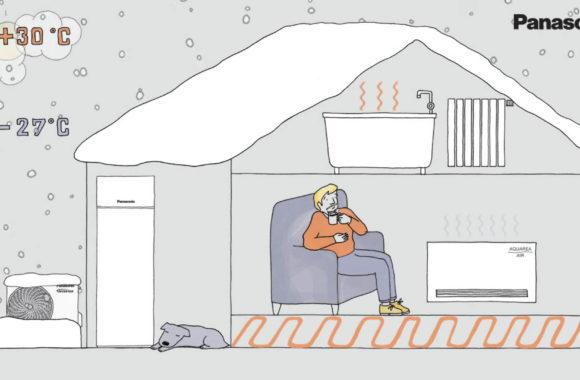 Warmtepomp met wtw unit