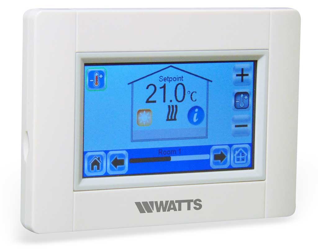 Afbeeldingsresultaat voor gewenste kamertemperatuur