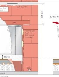 Inbouwen verdelerkast in de muur - Variotherm