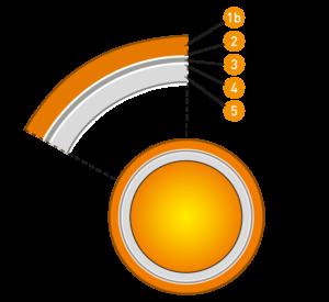 Variotherm vloerverwarming buis 20mm