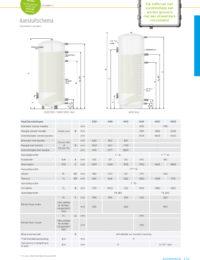 Datablad - Boiler voor warmtepomp - HL TWS 1W